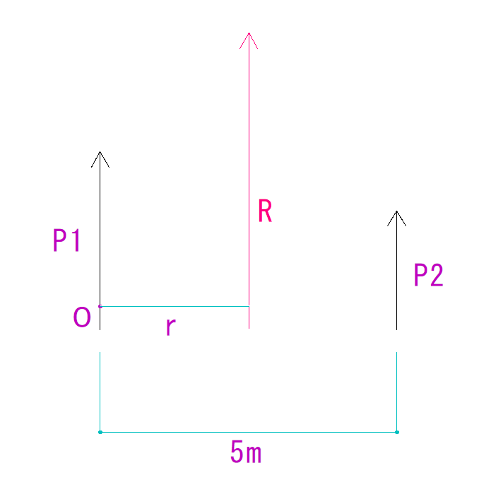 の 定理 バリニオン